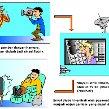 Bagaimanakah Televisi Bekerja? ~ BELAJAR ELEKTRONIKA